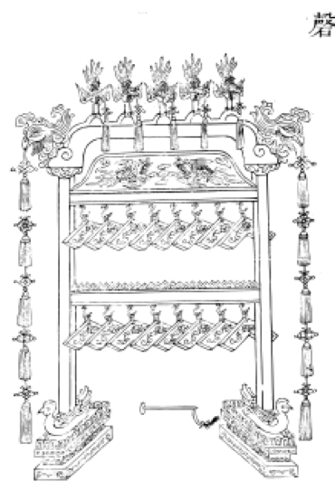 Stone Instrument: Qin