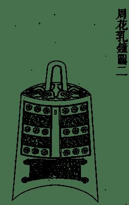 Stone Instrument: Ru Zhong (Bell)